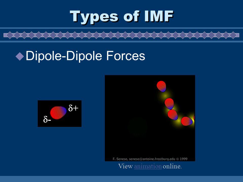 Types of IMF  Hydrogen Bonding