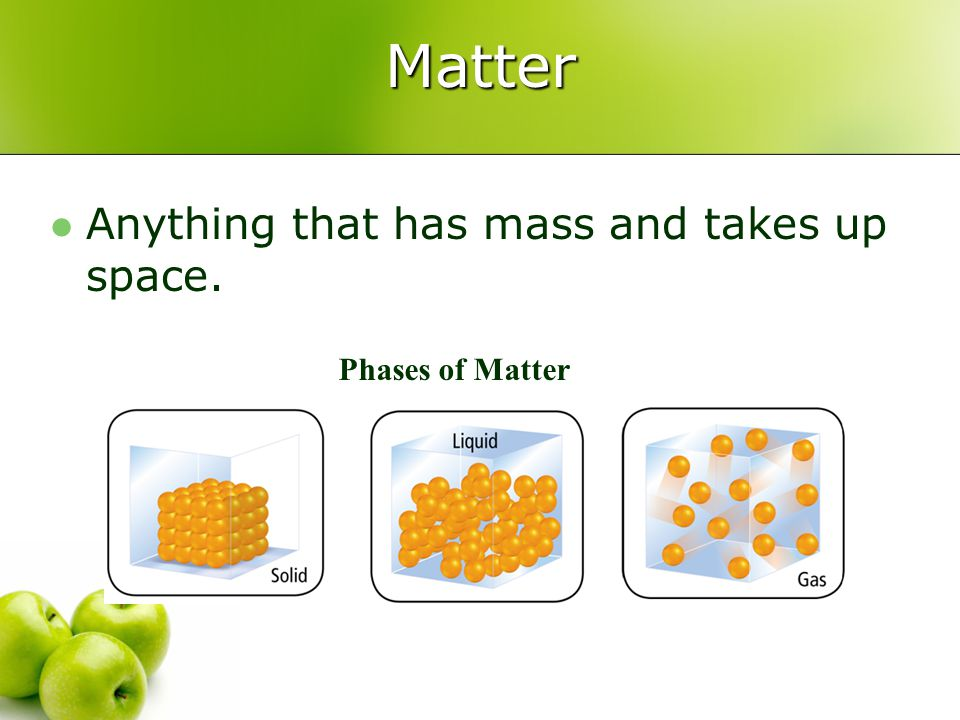 Matter Anything that has mass and takes up space. Phases of Matter