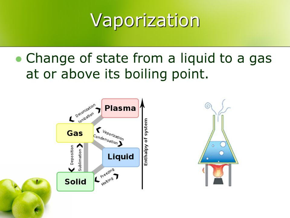 Vaporization Change of state from a liquid to a gas at or above its boiling point.