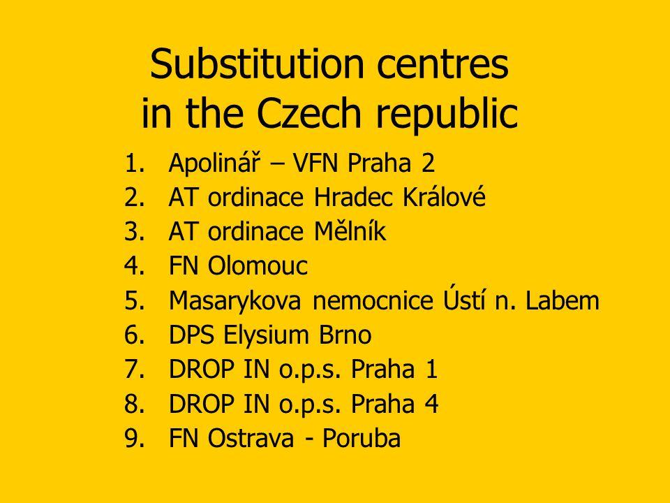 Substitution centres in the Czech republic 1.Apolinář – VFN Praha 2 2.AT ordinace Hradec Králové 3.AT ordinace Mělník 4.FN Olomouc 5.Masarykova nemocnice Ústí n.