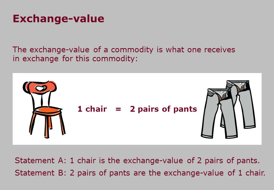 Exchange-value The exchange-value of a commodity is what one receives in exchange for this commodity: 1 chair = 2 pairs of pants Statement A: 1 chair is the exchange-value of 2 pairs of pants.