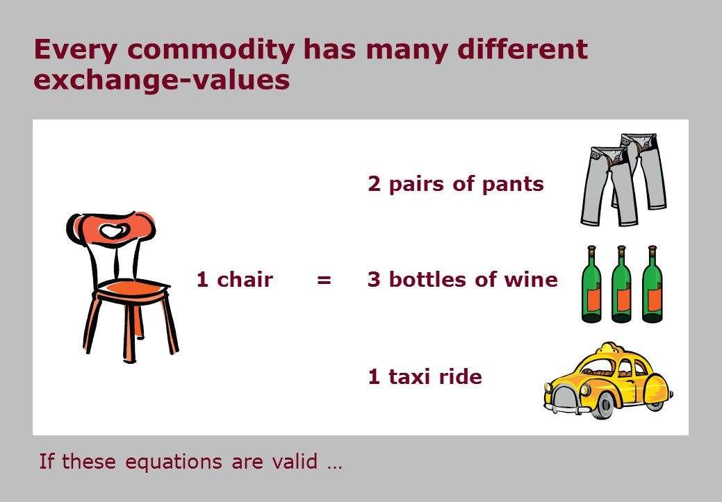 1 chair Every commodity has many different exchange-values If these equations are valid … 2 pairs of pants 3 bottles of wine 1 taxi ride =