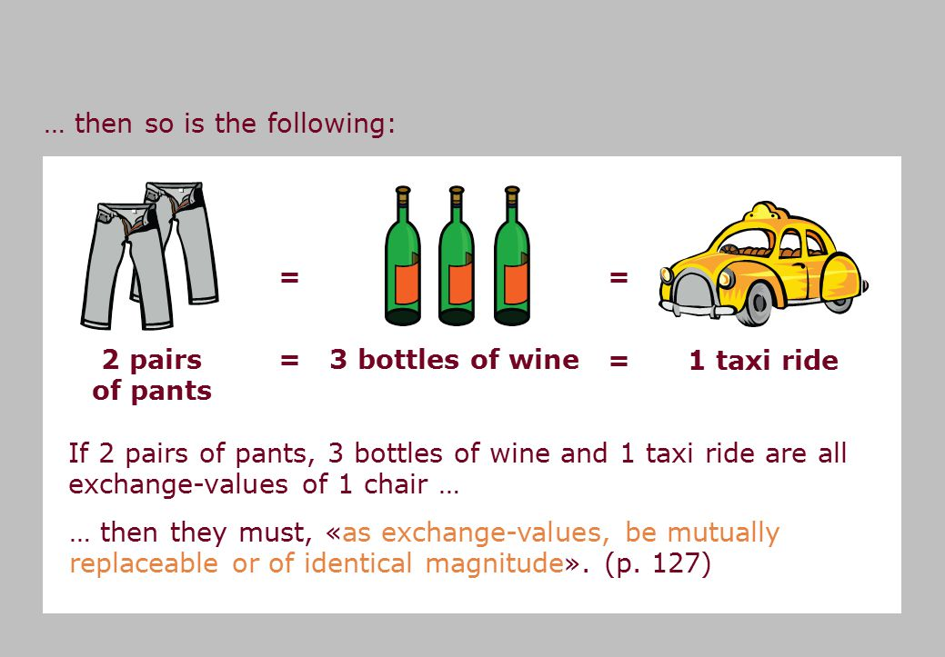 … then so is the following: If 2 pairs of pants, 3 bottles of wine and 1 taxi ride are all exchange-values of 1 chair … … then they must, «as exchange-values, be mutually replaceable or of identical magnitude».