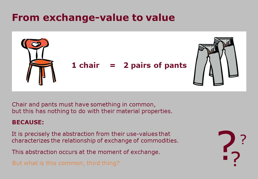 From exchange-value to value 1 chair = 2 pairs of pants Chair and pants must have something in common, but this has nothing to do with their material properties.