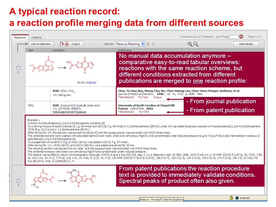 A typical reaction record: a reaction profile merging data from different sources - From journal publication - From patent publication No manual data