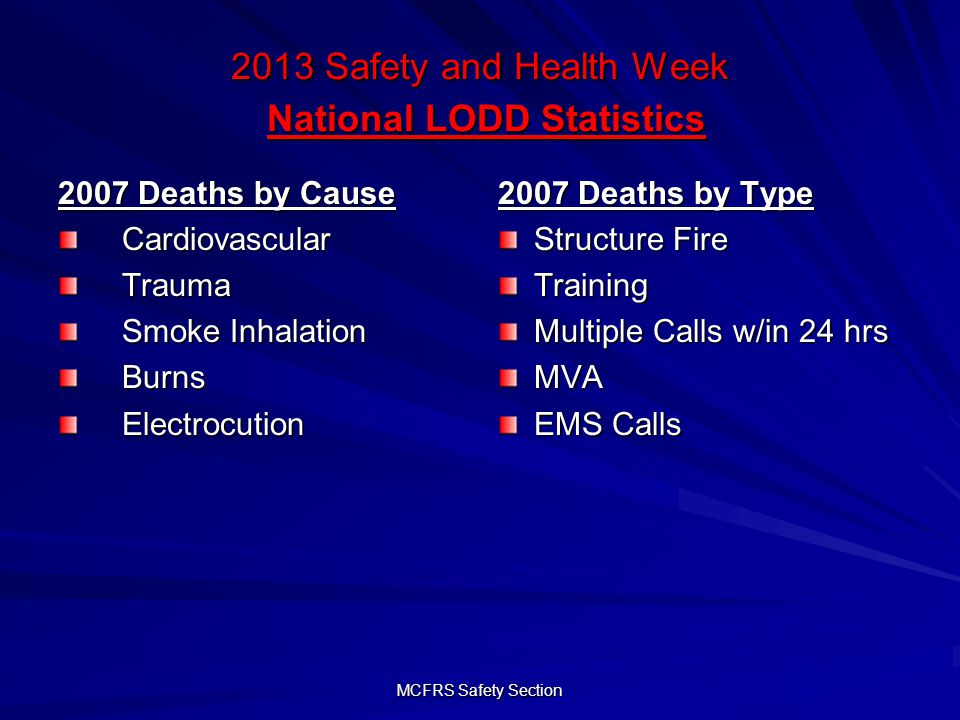 MCFRS Safety Section 2013 Safety and Health Week National LODD Statistics 2007 Deaths by Cause CardiovascularTrauma Smoke Inhalation BurnsElectrocutio