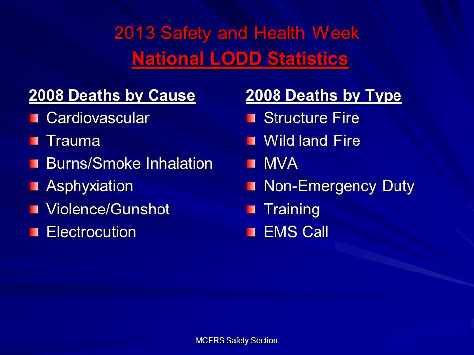 MCFRS Safety Section 2013 Safety and Health Week 2011 Injuries – 563 total 6.9% decrease Nature of Injury Sprain/StrainBruise/ContusionCut/Scratch/Laceration Foreign Substance Other Cardiac related Contagious/InfectiousIrritationFracture Injuries by Cause EMS Incidents Firefighting Incidents Physical Fitness Activity Maintenance Bldg/Equip Moving to/from on foot Training Activity Service Activity (other) Other Responding to incident