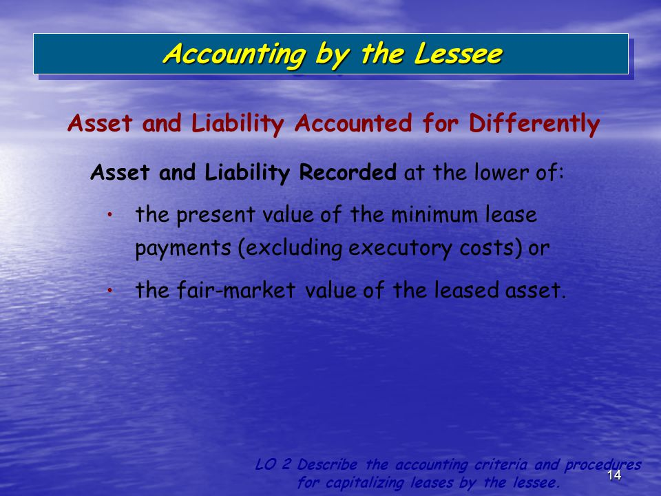 14 Asset and Liability Recorded at the lower of: the present value of the minimum lease payments (excluding executory costs) or the fair-market value