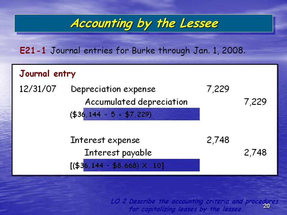 20 E21-1 Journal entries for Burke through Jan. 1, 2008. LO 2 Describe the accounting criteria and procedures for capitalizing leases by the lessee. A