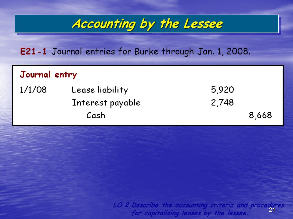 21 E21-1 Journal entries for Burke through Jan. 1, 2008. LO 2 Describe the accounting criteria and procedures for capitalizing leases by the lessee. A