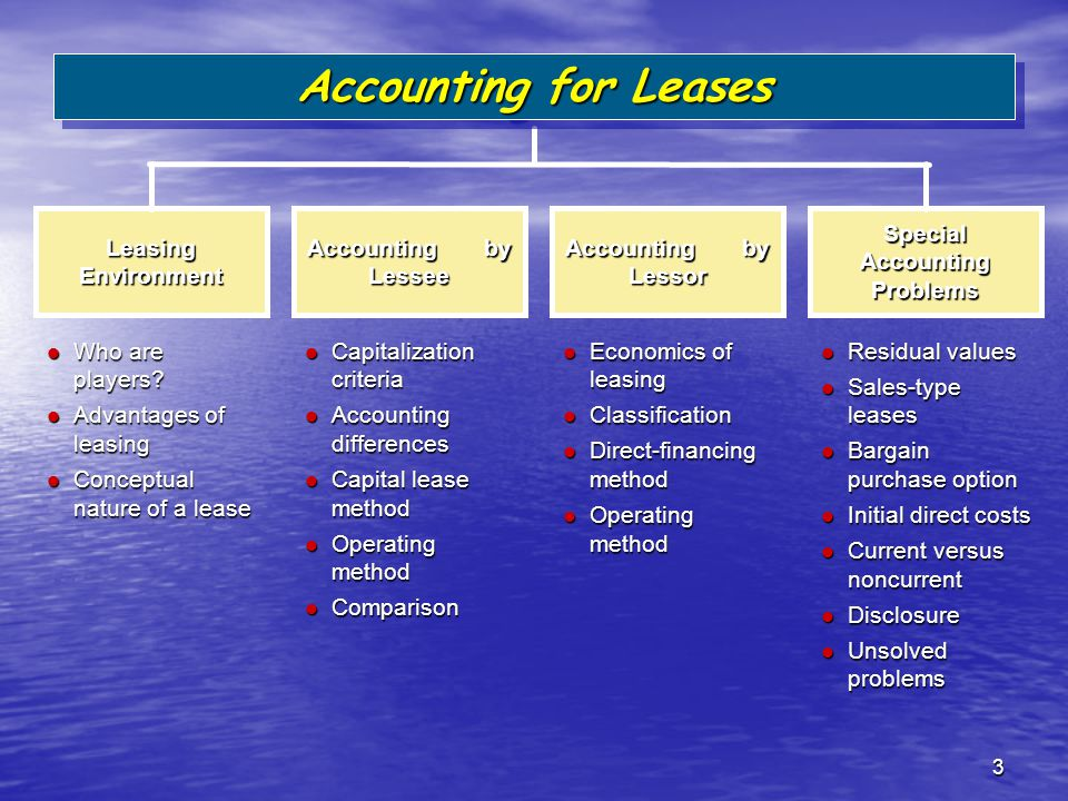 3 Leasing Environment Who are players? Who are players? Advantages of leasing Advantages of leasing Conceptual nature of a lease Conceptual nature of