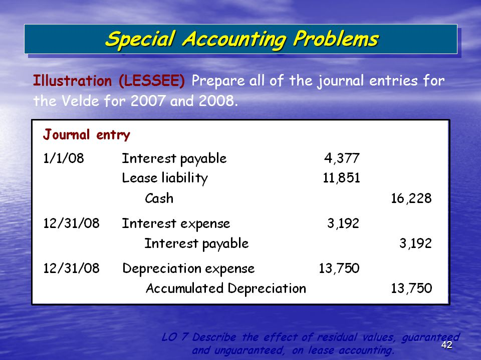 42 Illustration (LESSEE) Prepare all of the journal entries for the Velde for 2007 and 2008. Special Accounting Problems LO 7 Describe the effect of r