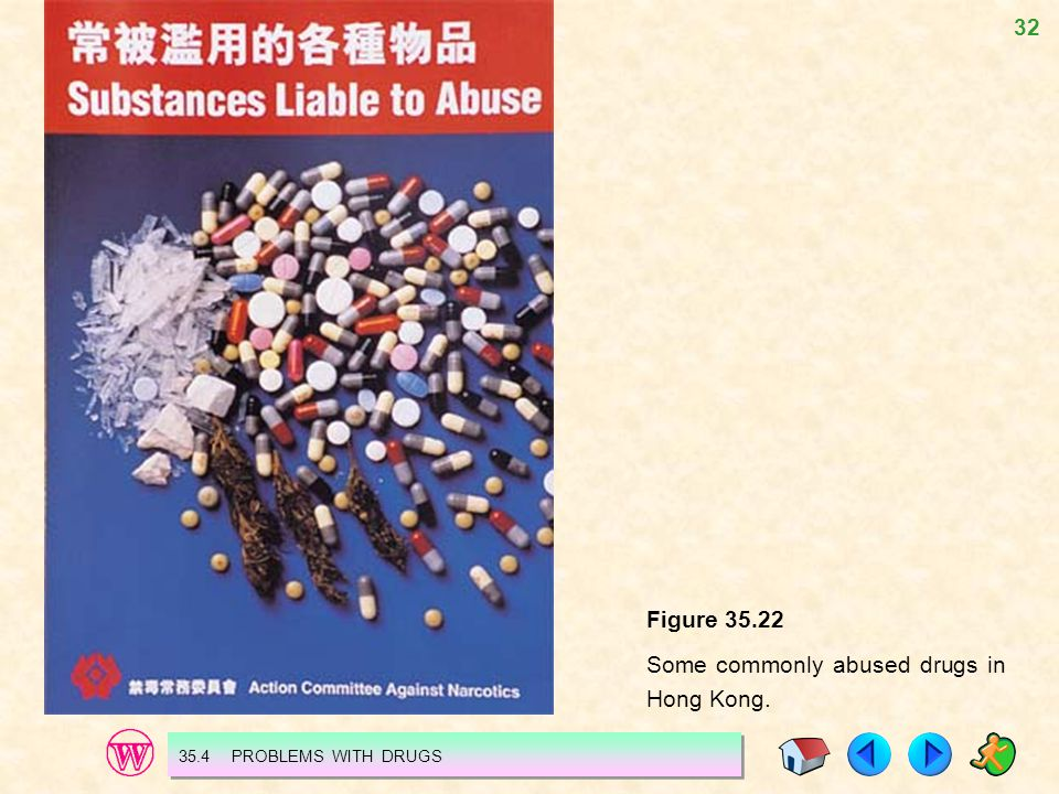 32 Figure 35.22 Some commonly abused drugs in Hong Kong. 35.4 PROBLEMS WITH DRUGS