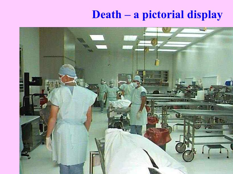 Death – a pictorial display