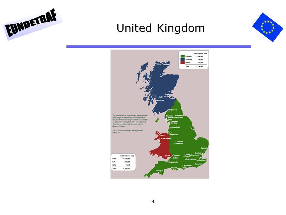 14 United Kingdom