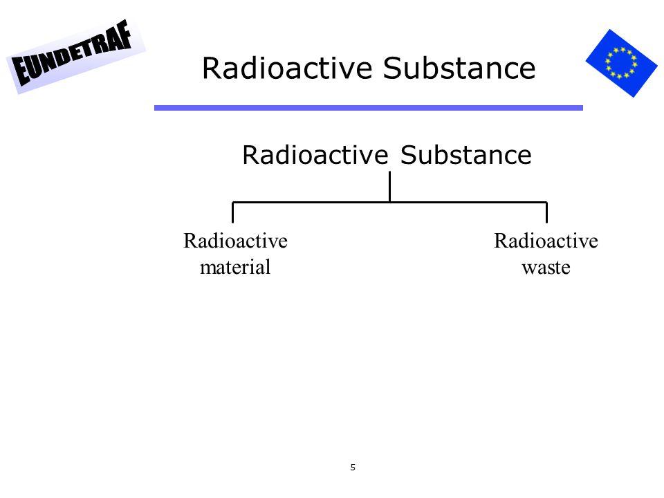 5 Radioactive Substance Radioactive material Radioactive waste