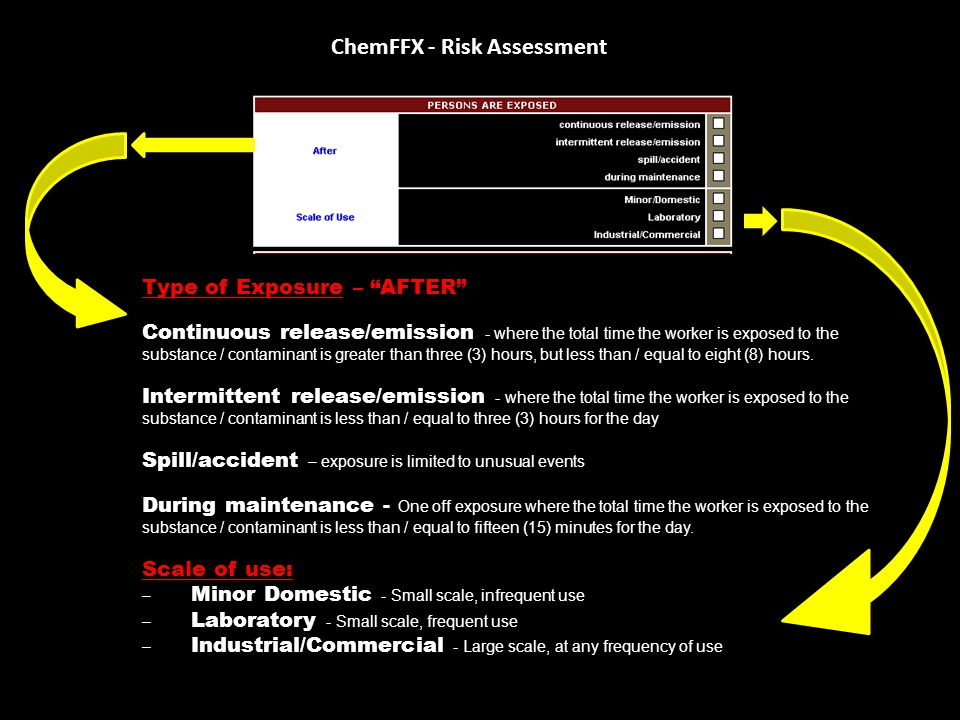ChemFFX - Risk Assessment Type of Exposure – AFTER Continuous release/emission - where the total time the worker is exposed to the substance / contaminant is greater than three (3) hours, but less than / equal to eight (8) hours.