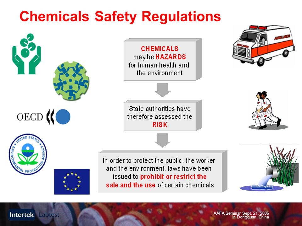 AAFA Seminar Sept. 21, 2006 in Dongguan, China Chemicals Safety Regulations