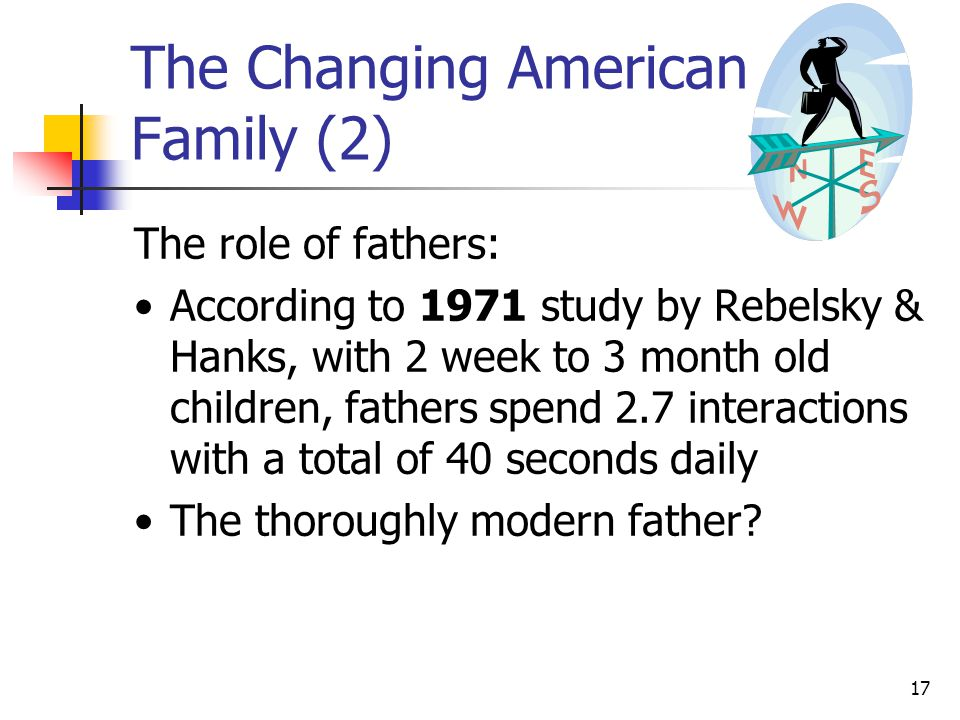 16 The Changing American Family (1) What is the nuclear family? working dad, homemaker mom, and 2 kids living in family composes, at most, 12% of fami