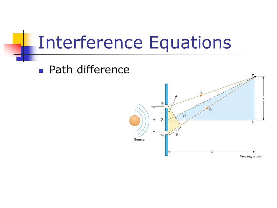 Interference Equations Path difference