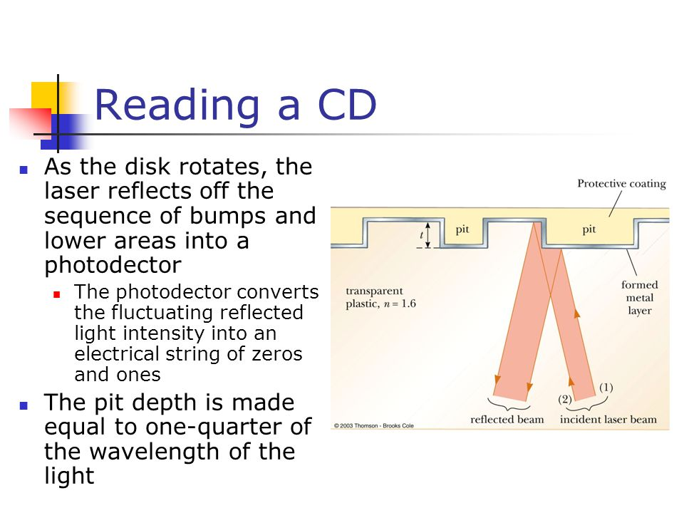 Reading a CD As the disk rotates, the laser reflects off the sequence of bumps and lower areas into a photodector The photodector converts the fluctuating reflected light intensity into an electrical string of zeros and ones The pit depth is made equal to one-quarter of the wavelength of the light