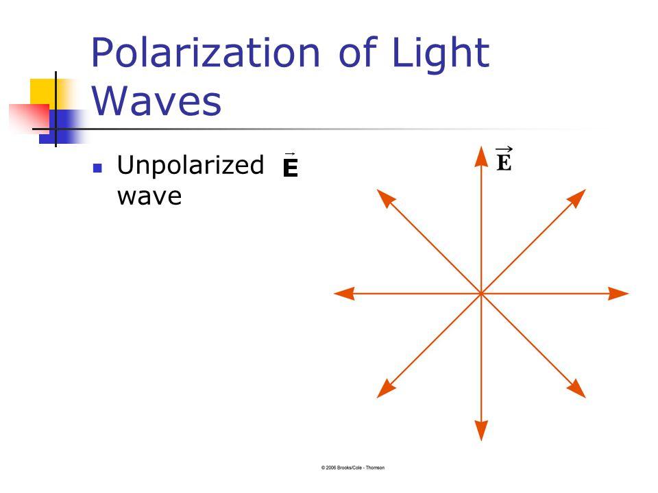 Polarization of Light Waves Unpolarized wave