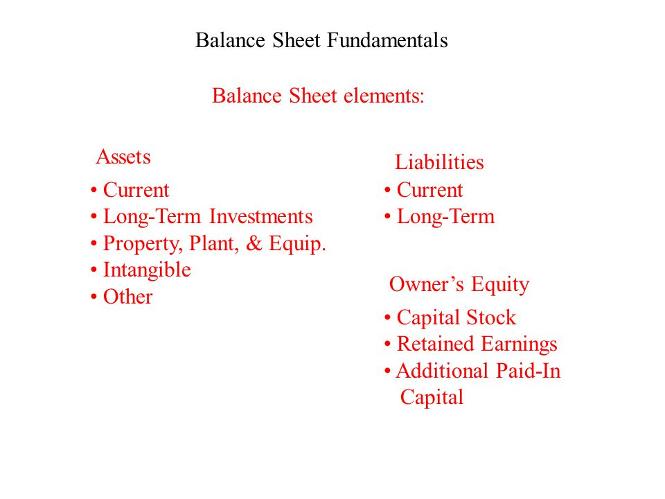 Balance Sheet Fundamentals Balance Sheet elements: Assets Liabilities Owner's Equity Current Long-Term Investments Property, Plant, & Equip.