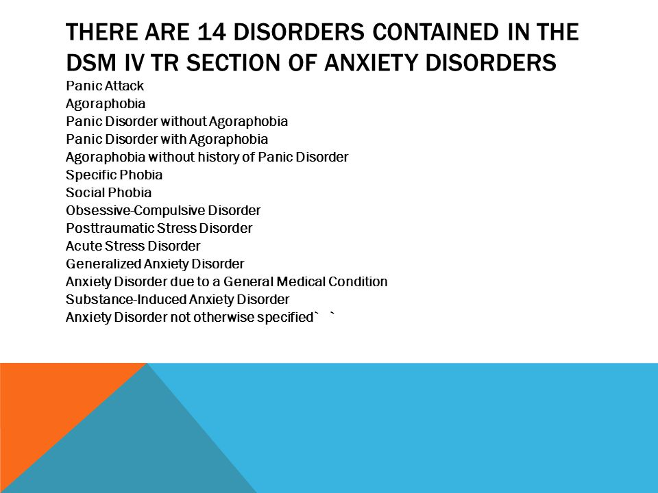 AGORAPHOBIA Anxiety about, or avoidance of places or situations from which escape might be difficult or embarrassing in which help may not be available in the event of a Panic Attack or Panic-Like symptoms.