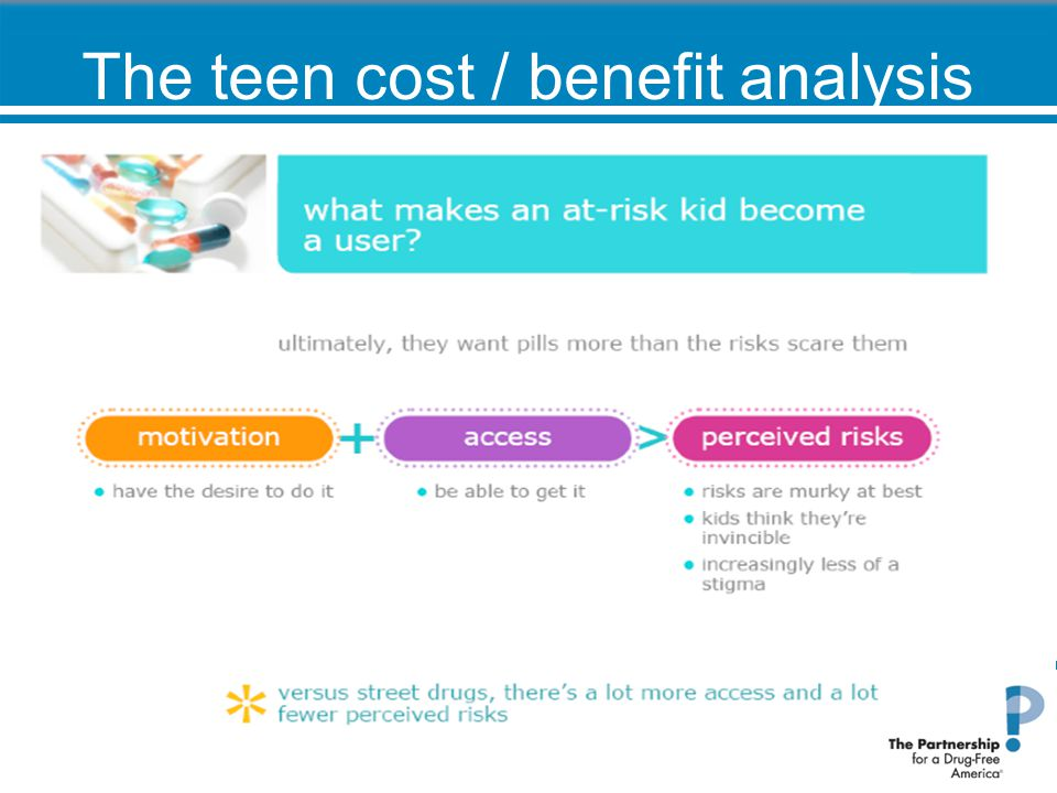 The teen cost / benefit analysis