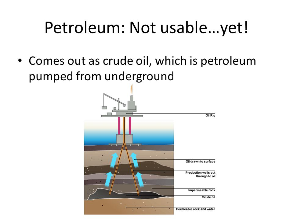 Petroleum: Not usable…yet! Comes out as crude oil, which is petroleum pumped from underground