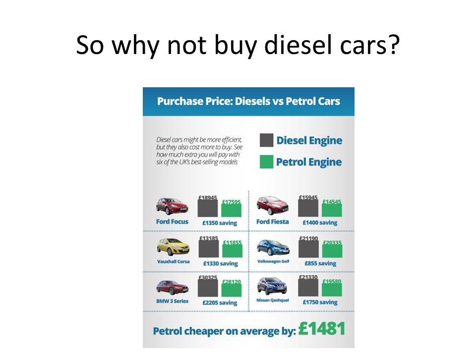 So why not buy diesel cars?