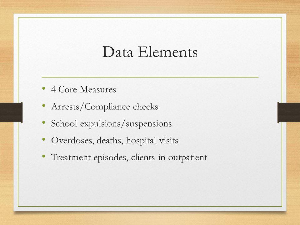 Data Elements 4 Core Measures Arrests/Compliance checks School expulsions/suspensions Overdoses, deaths, hospital visits Treatment episodes, clients i