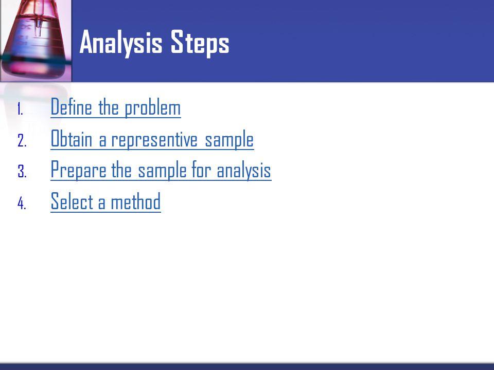 1. Define the problem Define the problem 2. Obtain a representive sample Obtain a representive sample 3. Prepare the sample for analysis Prepare the s
