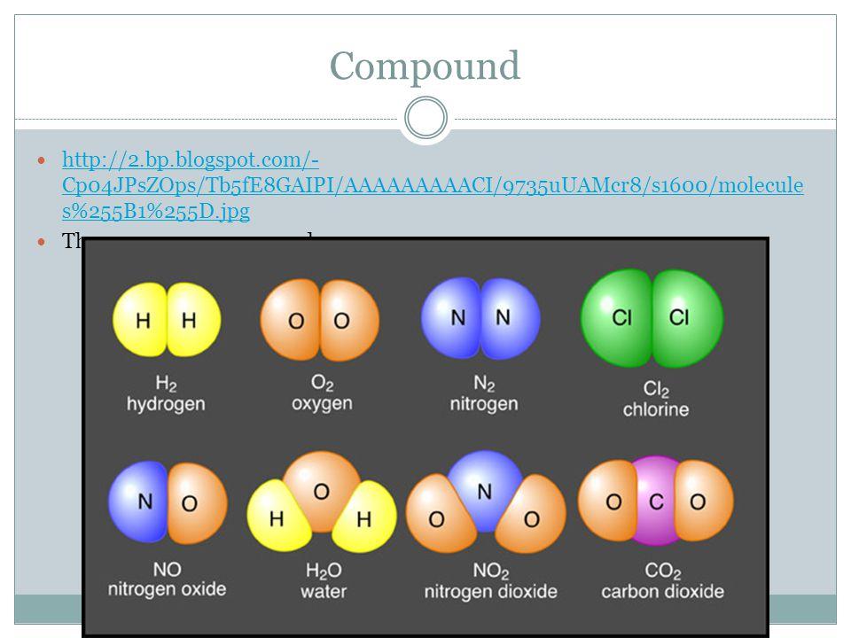 Compound http://2.bp.blogspot.com/- Cp04JPsZOps/Tb5fE8GAIPI/AAAAAAAAACI/9735uUAMcr8/s1600/molecule s%255B1%255D.jpg http://2.bp.blogspot.com/- Cp04JPs