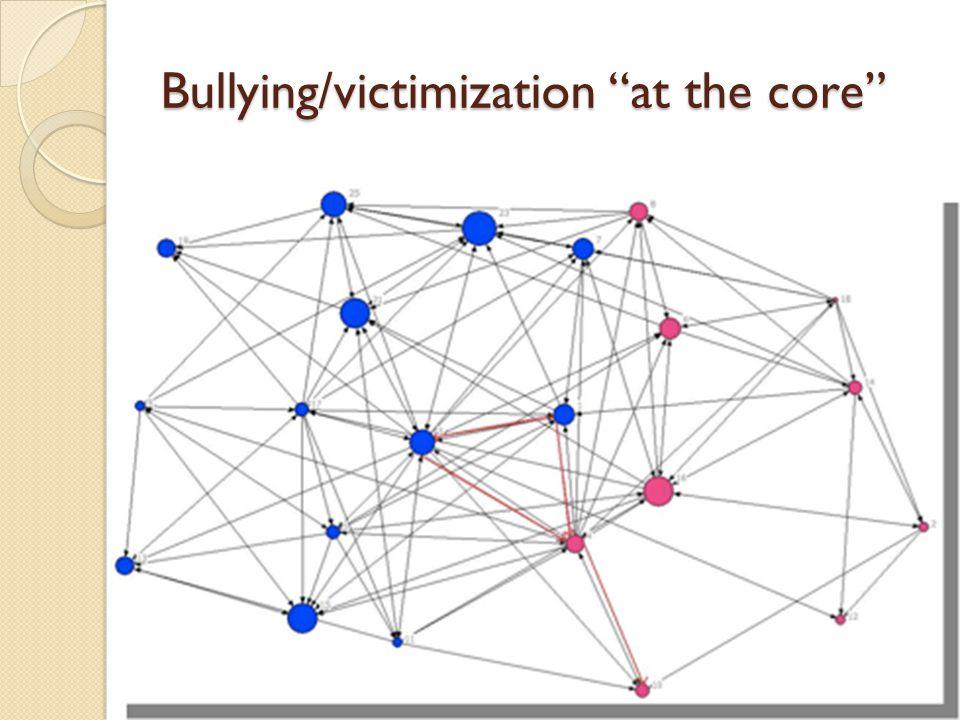 """Bullying/victimization """"at the core"""""""