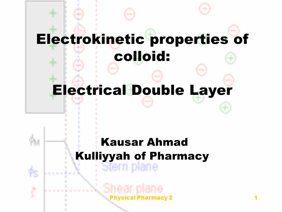 Electrokinetic properties of colloid: Electrical Double Layer Kausar Ahmad Kulliyyah of Pharmacy Physical Pharmacy 21