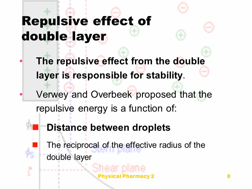 Repulsive effect of double layer The repulsive effect from the double layer is responsible for stability. Verwey and Overbeek proposed that the repuls