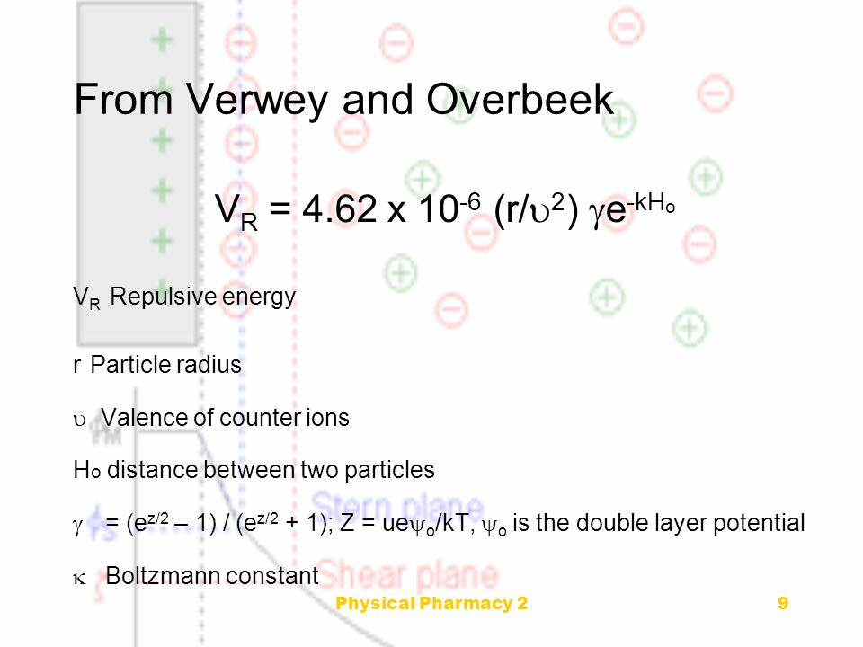 From Verwey and Overbeek V R = 4.62 x 10 -6 (r/  2 )  e -kH o V R Repulsive energy r Particle radius  Valence of counter ions H o distance between