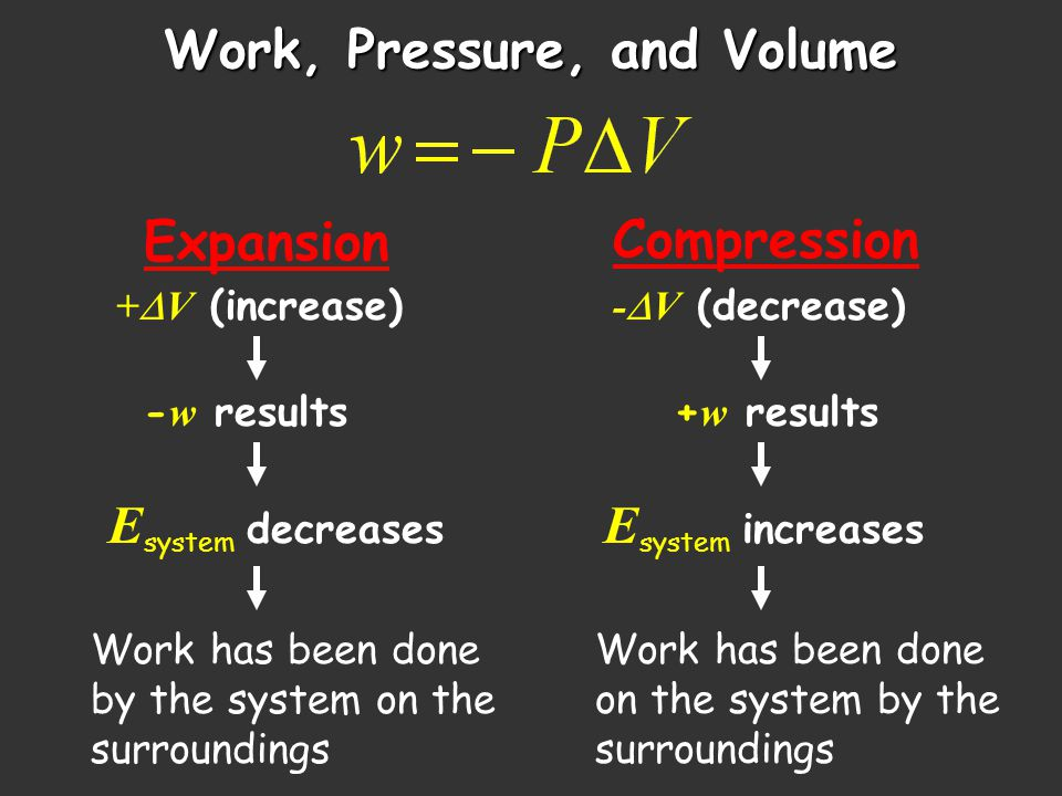 Work, Pressure, and Volume Expansion Compression +  V (increase) -  V (decrease) - w results+ w results E system decreases Work has been done by the system on the surroundings E system increases Work has been done on the system by the surroundings