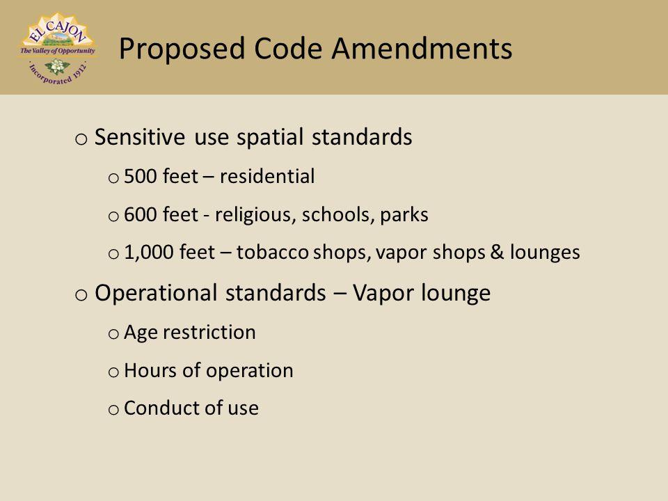 Existing Tobacco & Smoke Shops