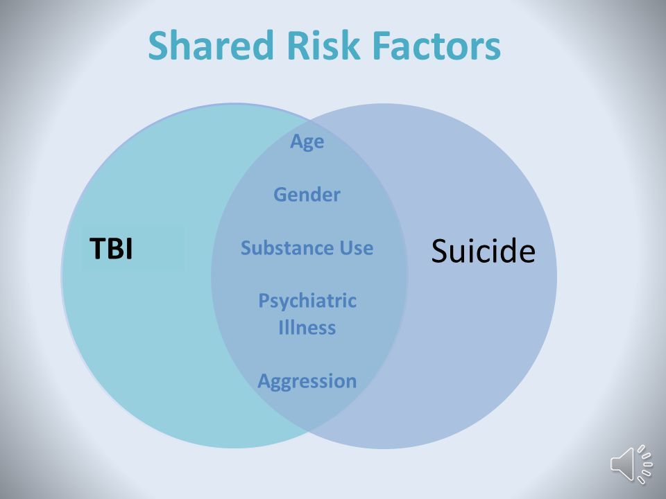 How long does the risk of suicide persist after a TBI?