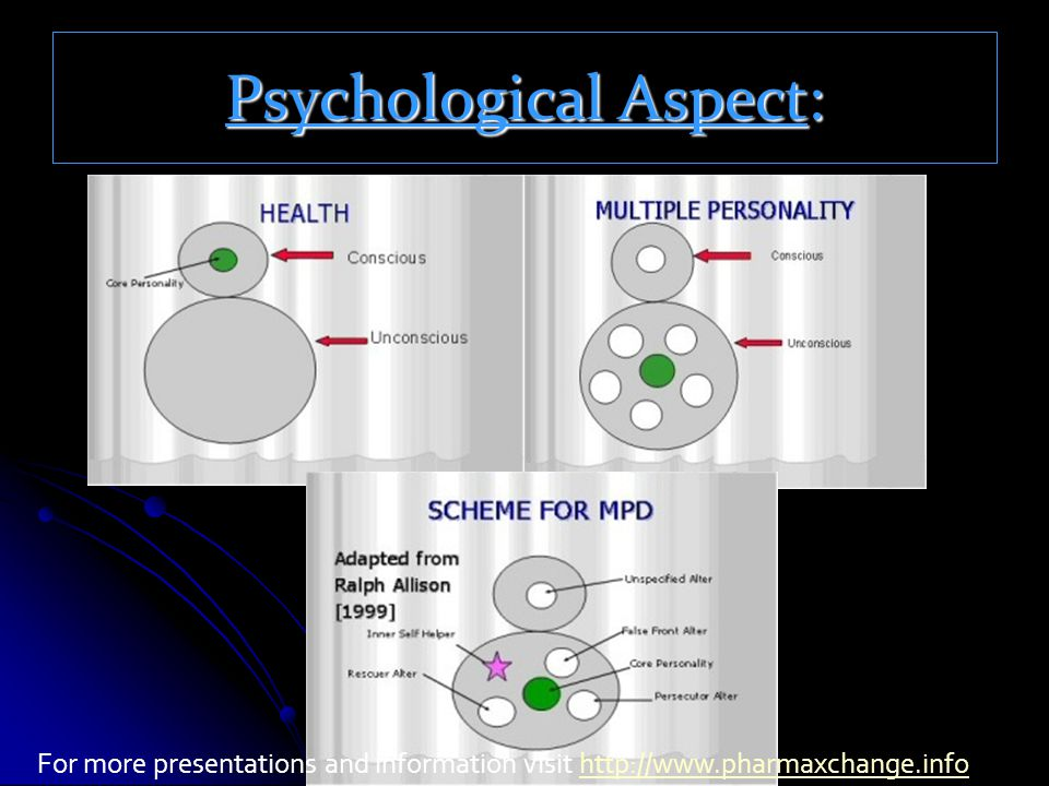 Psychological Aspect: For more presentations and information visit http://www.pharmaxchange.infohttp://www.pharmaxchange.info