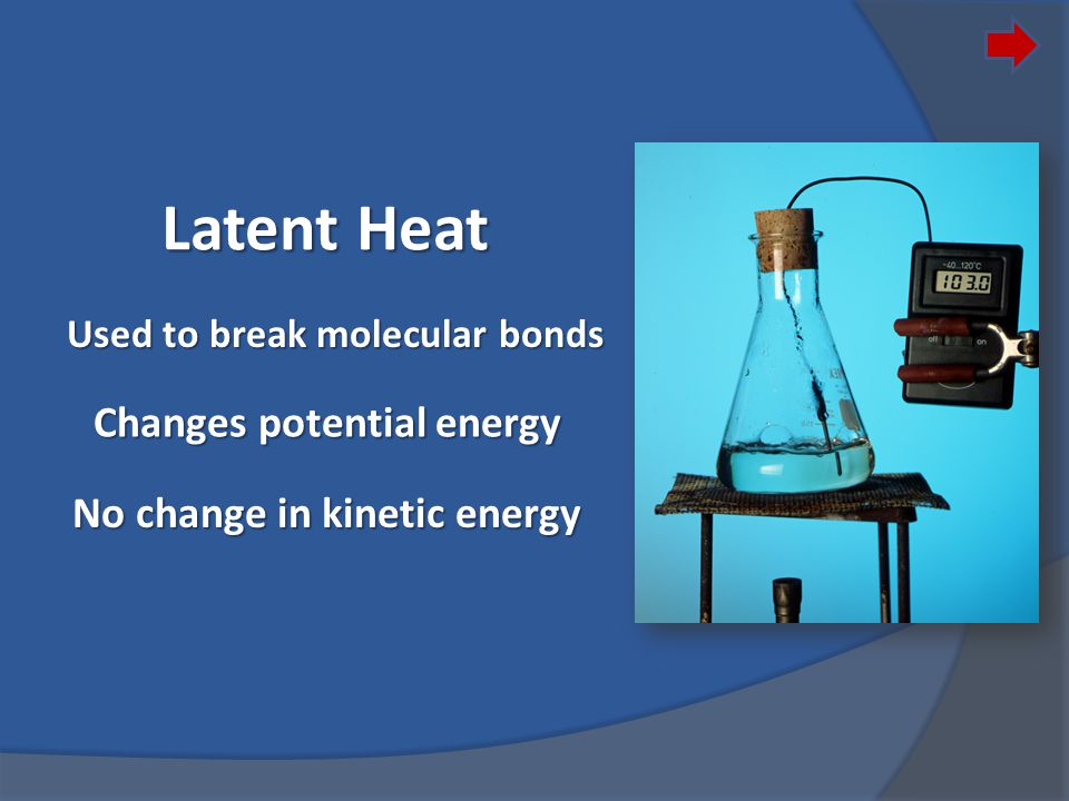 Latent Heat Used to break molecular bonds Changes potential energy No change in kinetic energy