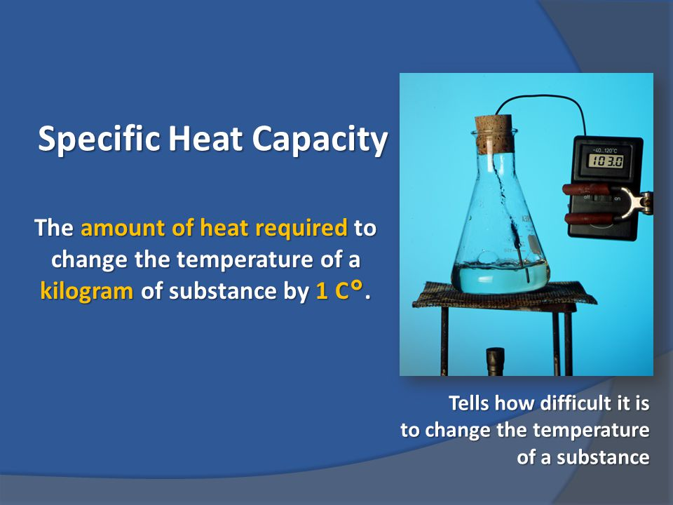 Specific Heat Capacities of some substances
