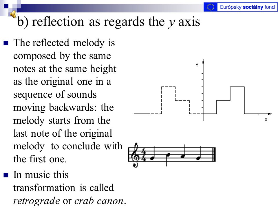 b) reflection as regards the y axis The reflected melody is composed by the same notes at the same height as the original one in a sequence of sounds moving backwards: the melody starts from the last note of the original melody to conclude with the first one.