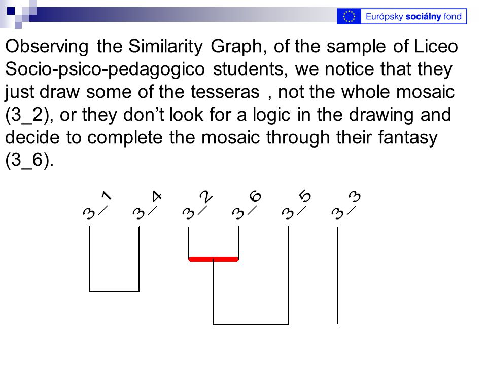 Observing the Similarity Graph, of the sample of Liceo Socio-psico-pedagogico students, we notice that they just draw some of the tesseras, not the whole mosaic (3_2), or they don't look for a logic in the drawing and decide to complete the mosaic through their fantasy (3_6).
