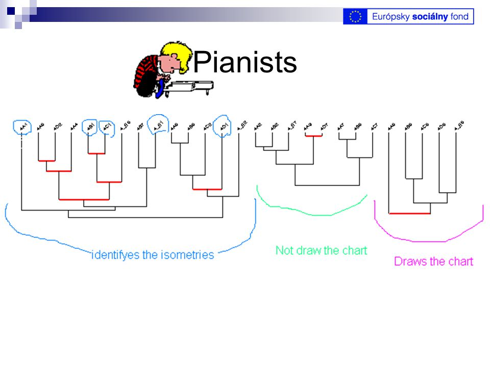 Pianists
