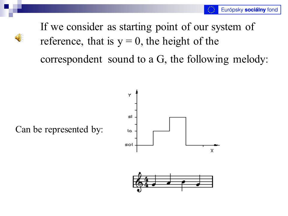 Fourth questionnaire The set of questions was met with great interest and enthusiasm by both samples of pupils because they were made curious by the matching of geometrical transformation with music.