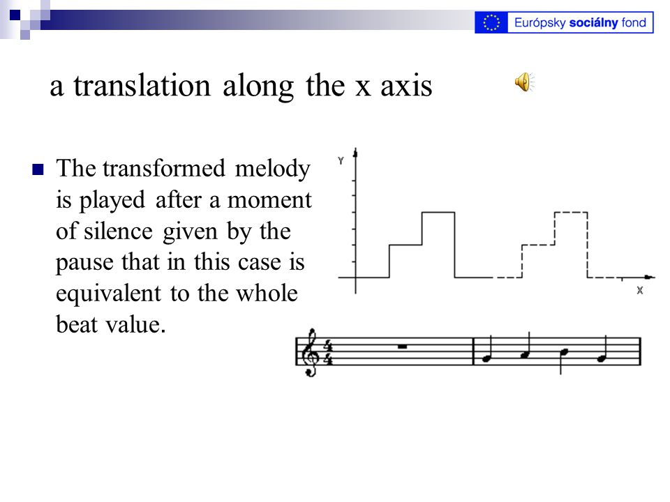 a translation along the y axis The transformed melody is played a fourth higher: that is to say that all the sounds have been raised of two tones and a semitone reproducing the same melody in a higher height.