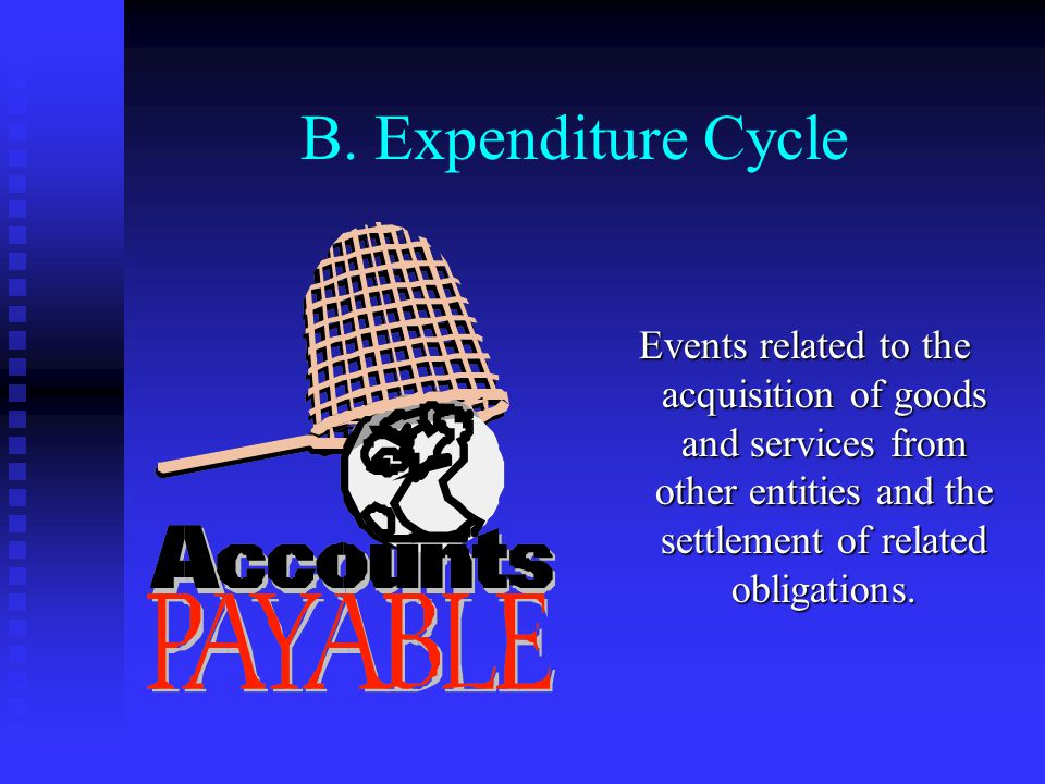 A. Revenue Cycle Events related to the distribution of goods and services to other entities and the collection of related payments